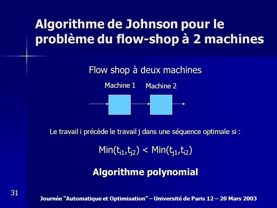 Journée Automatique et Optimisation – Université de Paris 12 – 20 Mars 2003 31 Algorithme de Johnson pour le problème du flow-shop à 2 machines Le tra