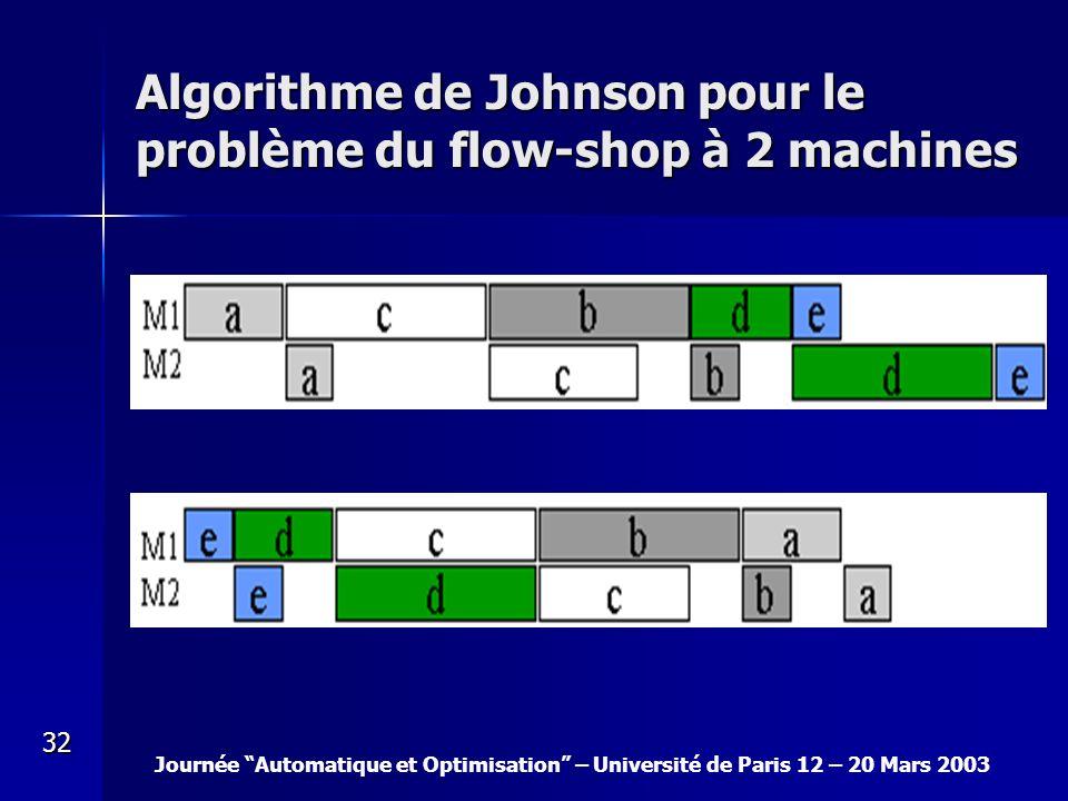 Journée Automatique et Optimisation – Université de Paris 12 – 20 Mars 2003 32 Algorithme de Johnson pour le problème du flow-shop à 2 machines