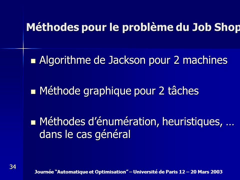 Journée Automatique et Optimisation – Université de Paris 12 – 20 Mars 2003 34 Méthodes pour le problème du Job Shop Algorithme de Jackson pour 2 mach