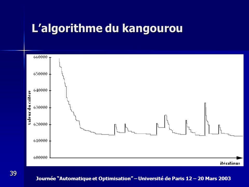 Journée Automatique et Optimisation – Université de Paris 12 – 20 Mars 2003 39 Lalgorithme du kangourou