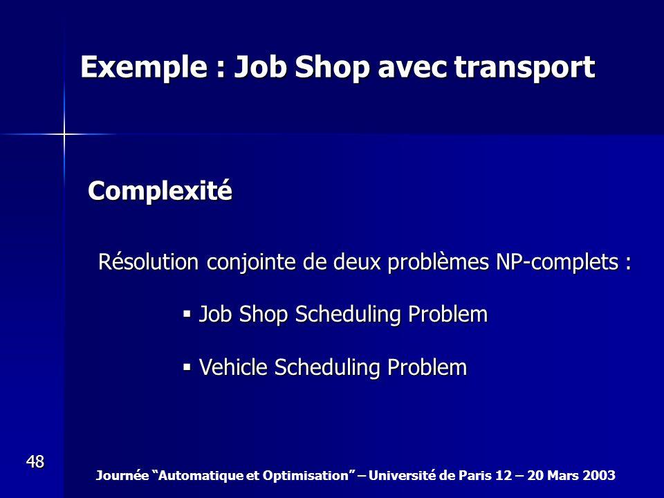 Journée Automatique et Optimisation – Université de Paris 12 – 20 Mars 2003 48 Exemple : Job Shop avec transport Complexité Résolution conjointe de de