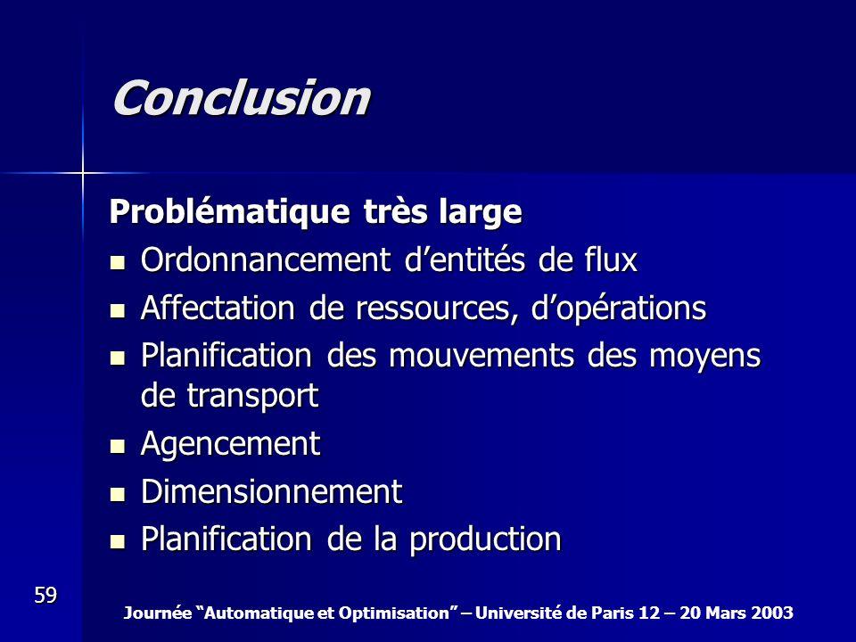 Journée Automatique et Optimisation – Université de Paris 12 – 20 Mars 2003 59 Conclusion Problématique très large Ordonnancement dentités de flux Ord