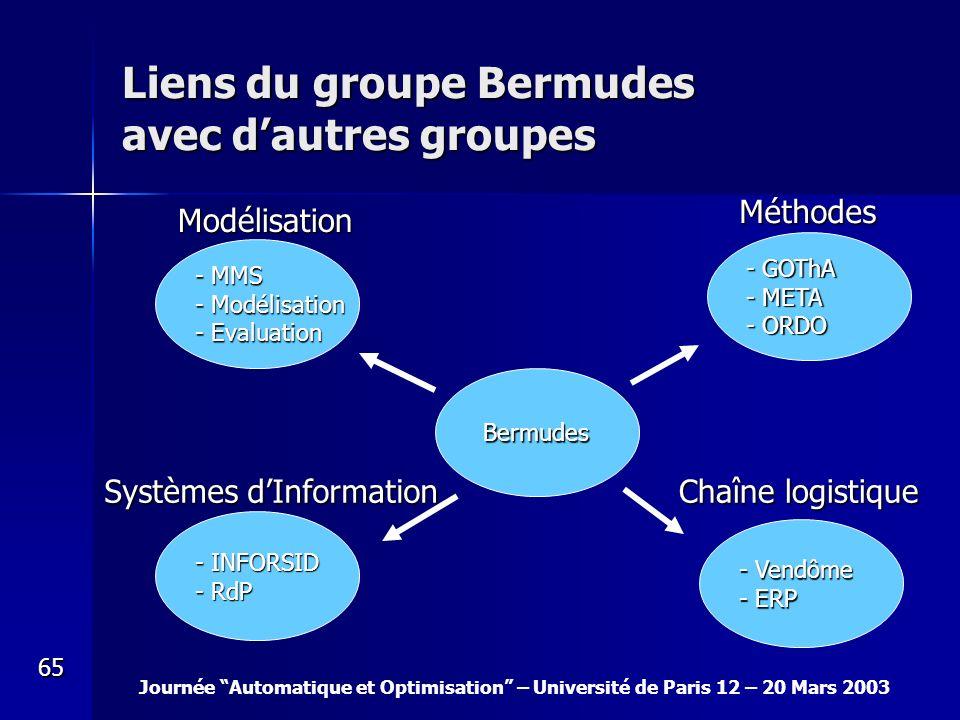 Journée Automatique et Optimisation – Université de Paris 12 – 20 Mars 2003 65 Liens du groupe Bermudes avec dautres groupes Bermudes - Vendôme - ERP
