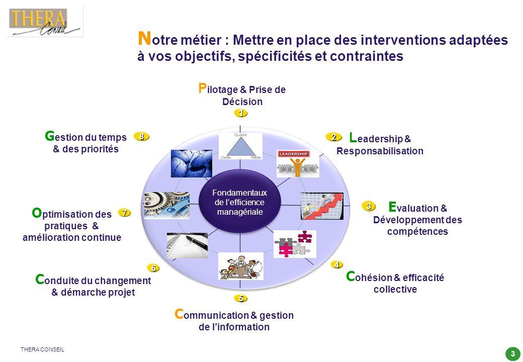 3 THERA CONSEIL N otre métier : Mettre en place des interventions adaptées à vos objectifs, spécificités et contraintes O ptimisation des pratiques &