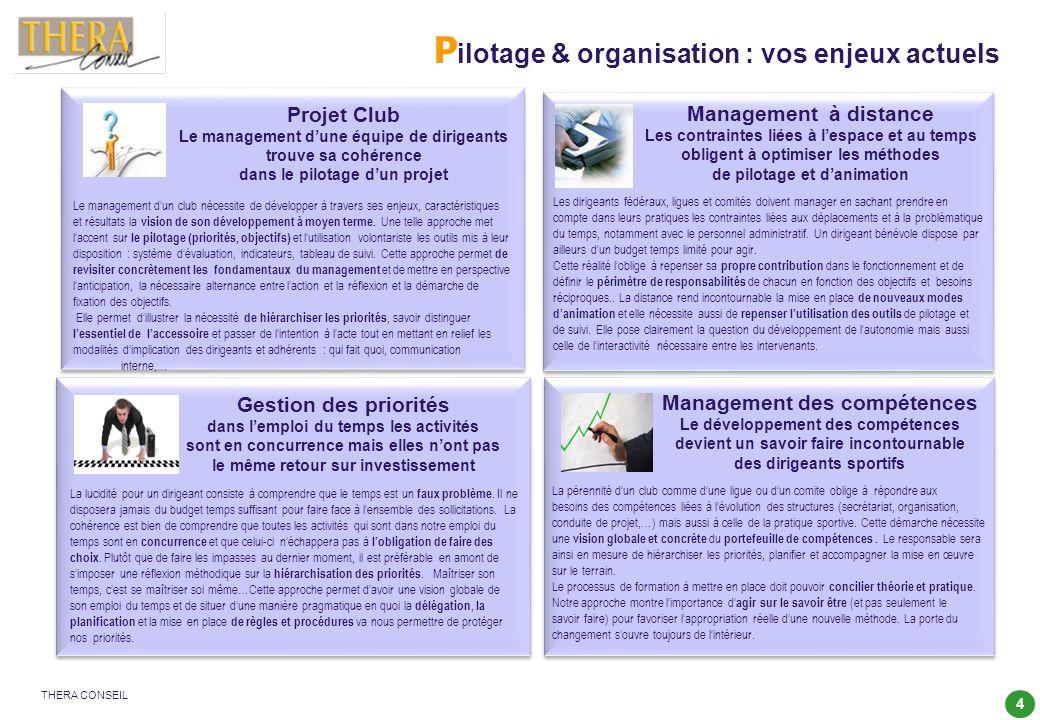 4 THERA CONSEIL P ilotage & organisation : vos enjeux actuels Gestion des priorités dans lemploi du temps les activités sont en concurrence mais elles