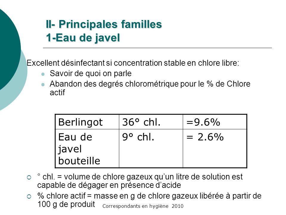 Correspondants en hygiène 2010 II- Principales familles 1-Eau de javel Excellent désinfectant si concentration stable en chlore libre: Savoir de quoi