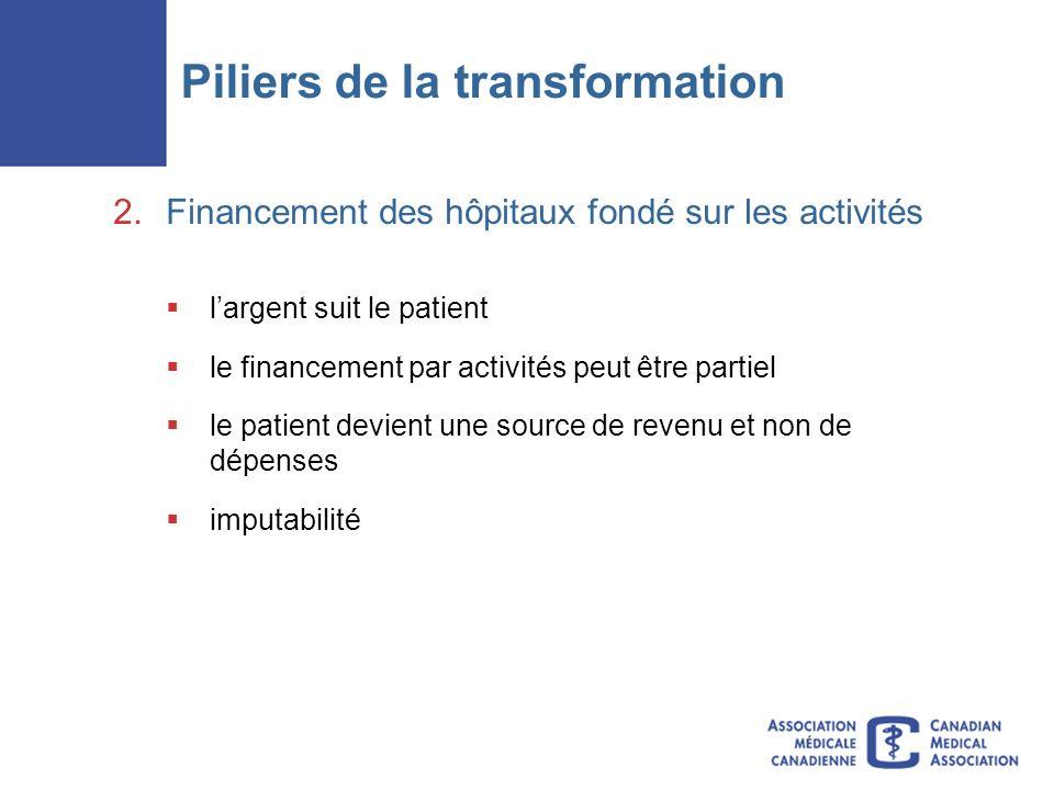 Piliers de la transformation 2.Financement des hôpitaux fondé sur les activités largent suit le patient le financement par activités peut être partiel le patient devient une source de revenu et non de dépenses imputabilité