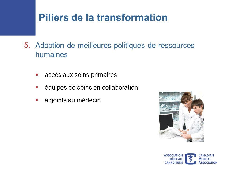 Piliers de la transformation 5.Adoption de meilleures politiques de ressources humaines accès aux soins primaires équipes de soins en collaboration adjoints au médecin