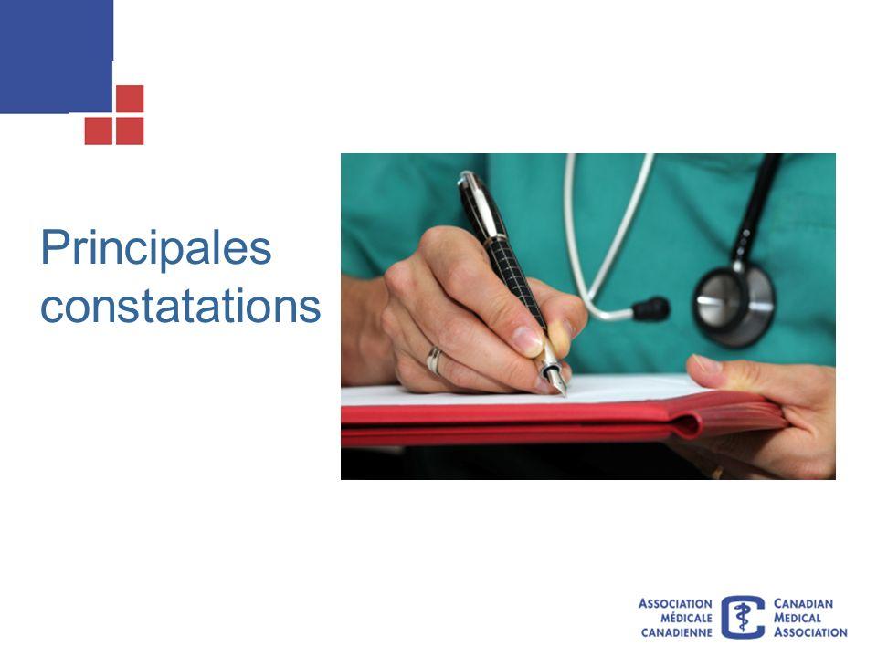Piliers de la transformation 7.Diriger le financement de la technologie vers les fournisseurs de soins et les patients.