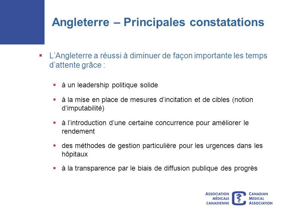 Cette présentation est disponible sur le site de lAMC: www.amc.ca
