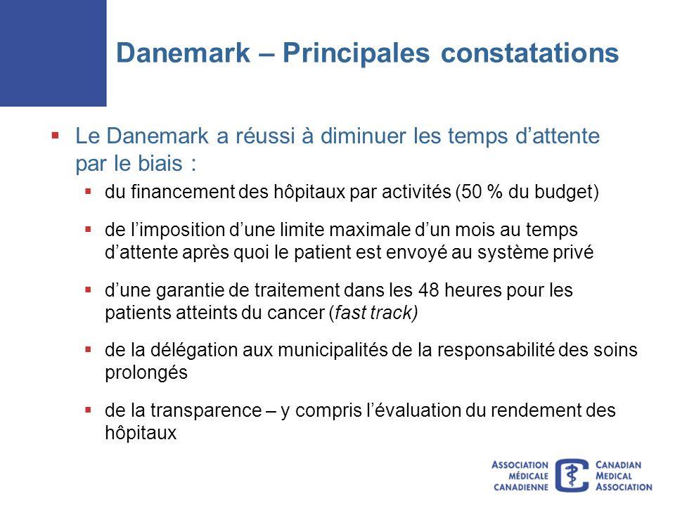 Danemark – Principales constatations (suite) Utilisation des TI dans les cabinets de médecins résultats de laboratoires, ordonnances