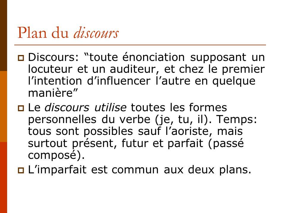 Fonctionnement du double plan temporel Ce double plan explique « la disparition des formes simples du prétérit en français » (titre dun article de Meillet de 1909, Linguistique historique et linguistique générale, I, p.