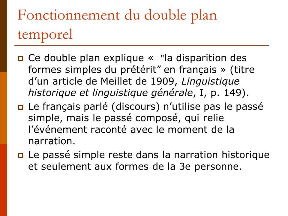 Fonctionnement du double plan temporel Ce double plan explique «