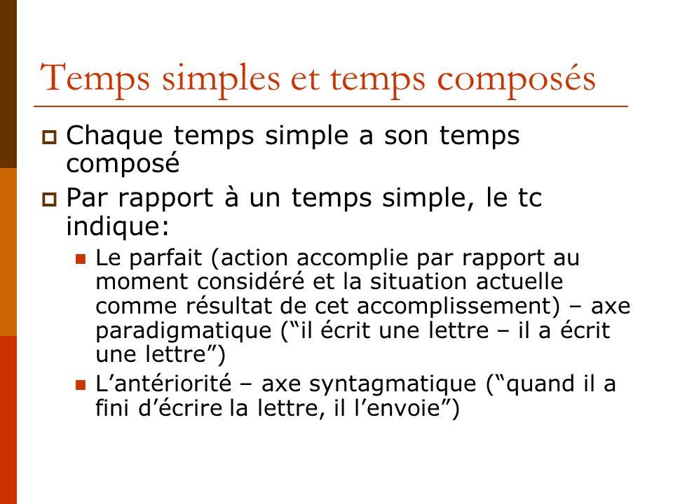 Temps simples et temps composés Chaque temps simple a son temps composé Par rapport à un temps simple, le tc indique: Le parfait (action accomplie par