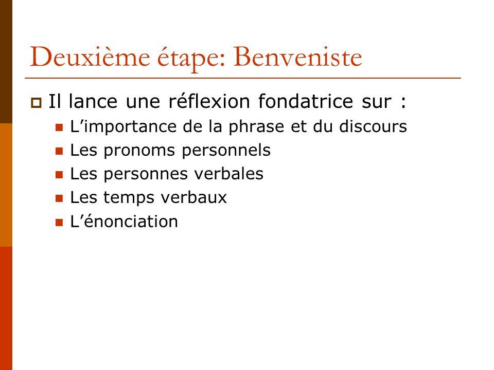 Deuxième étape: Benveniste Il lance une réflexion fondatrice sur : Limportance de la phrase et du discours Les pronoms personnels Les personnes verbal