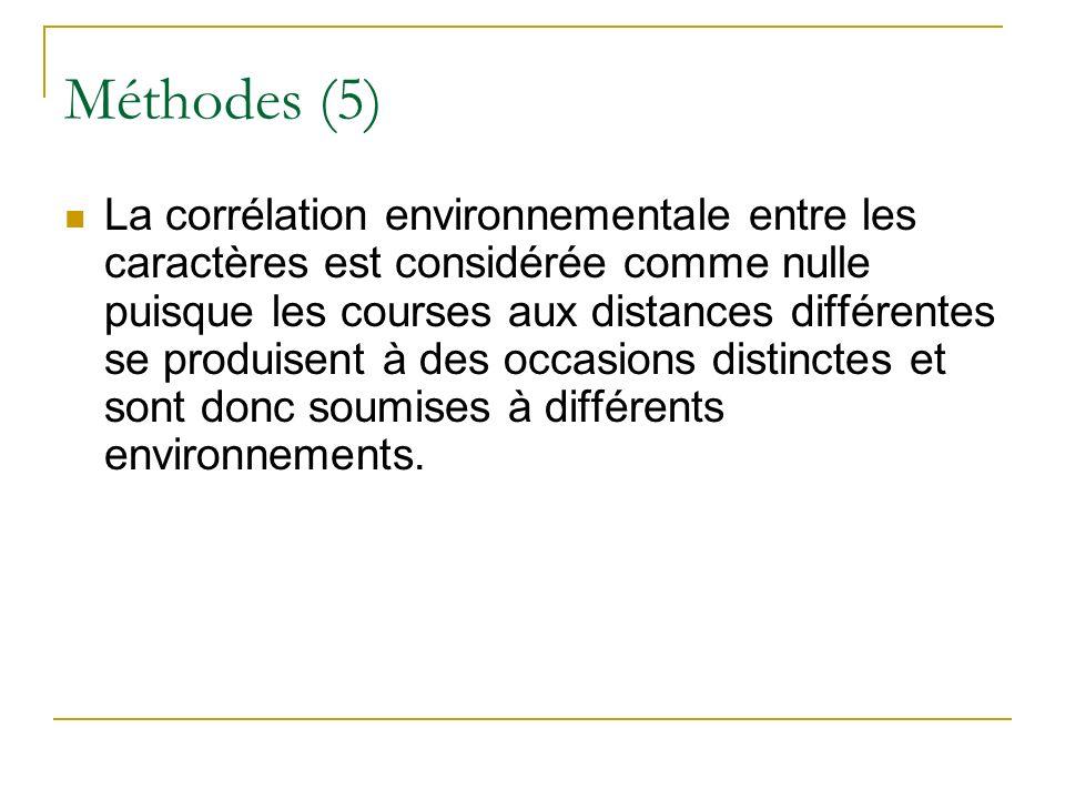 Méthodes (5) La corrélation environnementale entre les caractères est considérée comme nulle puisque les courses aux distances différentes se produisent à des occasions distinctes et sont donc soumises à différents environnements.