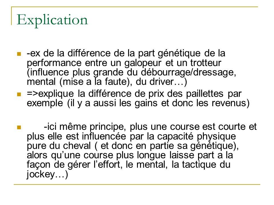 Explication -ex de la différence de la part génétique de la performance entre un galopeur et un trotteur (influence plus grande du débourrage/dressage