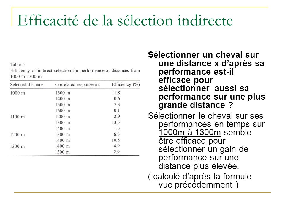 Efficacité de la sélection indirecte Sélectionner un cheval sur une distance x daprès sa performance est-il efficace pour sélectionner aussi sa performance sur une plus grande distance .