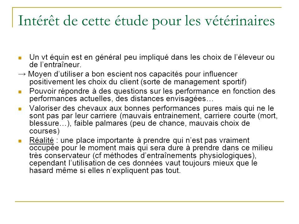 Intérêt de cette étude pour les vétérinaires Un vt équin est en général peu impliqué dans les choix de léleveur ou de lentraîneur.
