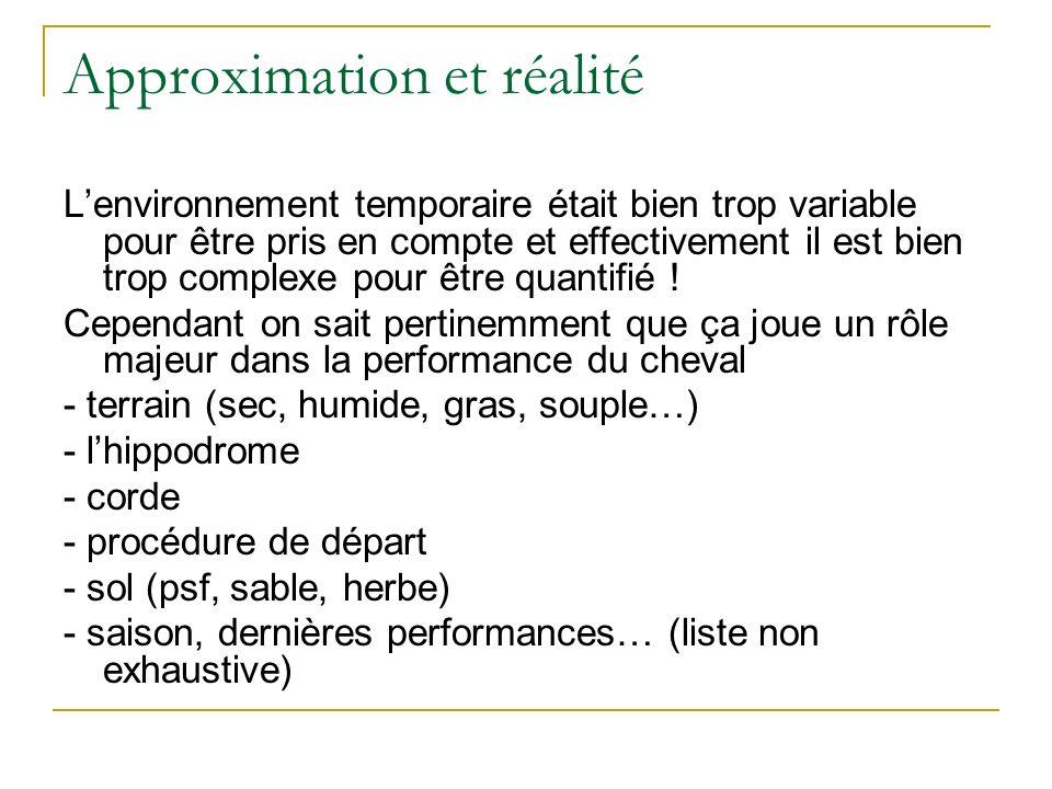 Approximation et réalité Lenvironnement temporaire était bien trop variable pour être pris en compte et effectivement il est bien trop complexe pour être quantifié .