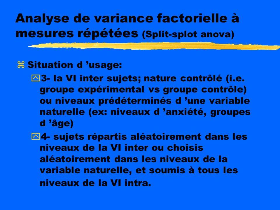 Analyse de variance factorielle à mesures répétées (Split-splot anova) zSituation d usage: ysi blocs: sujets sélectionnés aléatoirement et blocs assig