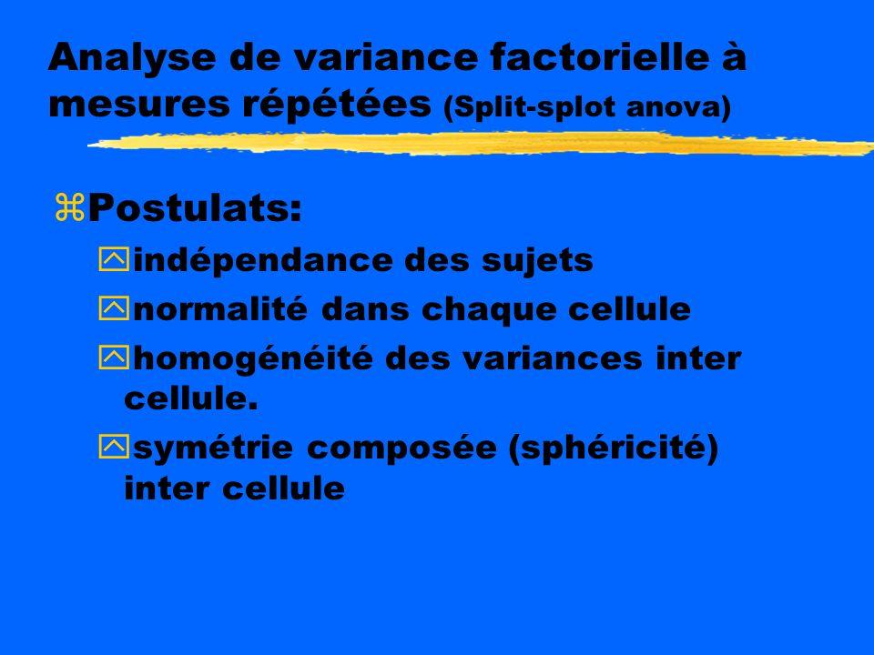 Analyse de variance factorielle à mesures répétées (Split-splot anova) zSituation d usage: y3- la VI inter sujets; nature contrôlé (i.e. groupe expéri