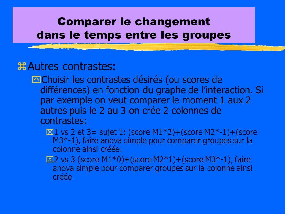 Analyse de tendance, matrice de coefficients de contrastes Nombre de conditions 2: linéaire 3: linéaire et quadratique 4: linéaire, quadratique et cub