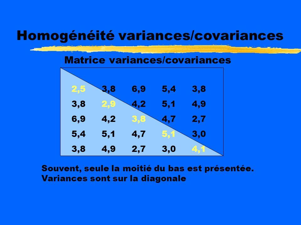 Bartlett et Mauchly (SPSS) zMauchly: effectue un test de sphéricité sur les variances des scores de différences. Si significatif: variances hétérogène