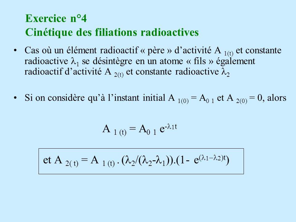 Filiation radioactive, cas général A 1 (t) décroit de façon exponentielle A 2 (t) croit jusquà une valeur maximale puis décroit parallèlement à A 1 (t) Le maximum de A 2 (t) est obtenu pour le temps t= (ln 2 – ln 1 )/ ( ) et A 1 (t) = A 2 (t)