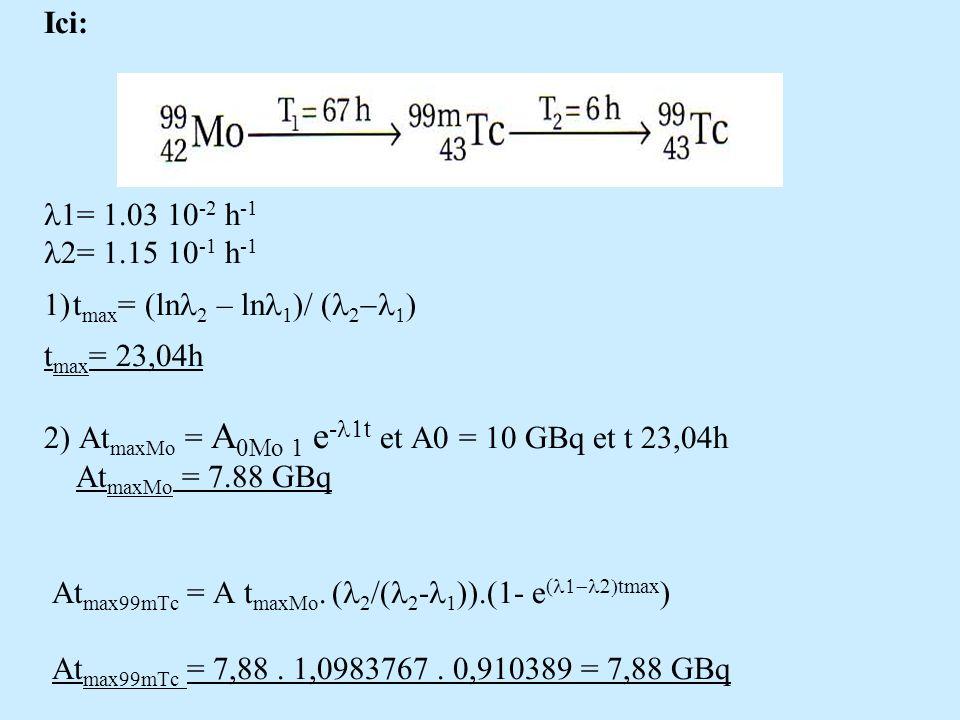 Ici: 1= 1.03 10 -2 h -1 2= 1.15 10 -1 h -1 1) t max = (ln 2 – ln 1 )/ ( ) t max = 23,04h 2) At maxMo = A 0Mo 1 e - t et A0 = 10 GBq et t 23,04h At max