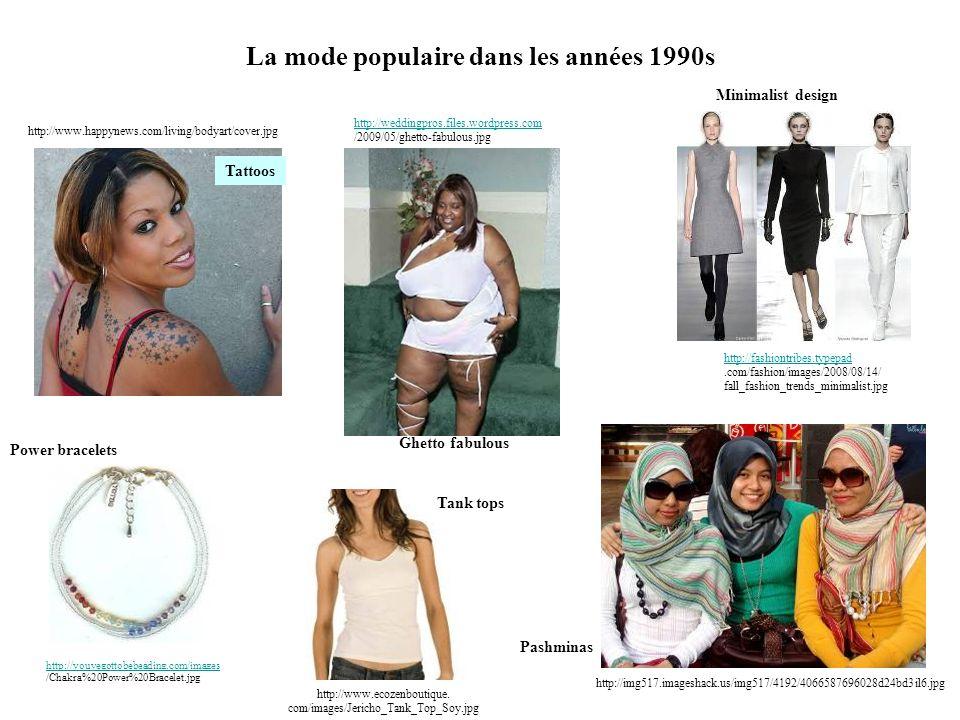 La mode populaire dans les années 1990s http://youvegottobebeading.com/images http://youvegottobebeading.com/images /Chakra%20Power%20Bracelet.jpg Pow