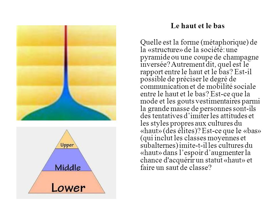 Le haut et le bas Quelle est la forme (métaphorique) de la «structure» de la société: une pyramide ou une coupe de champagne inversée? Autrement dit,