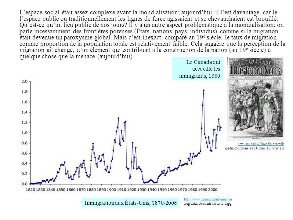 Lespace social était assez complexe avant la mondialisation; aujourdhui, il lest davantage, car le lespace public où traditionnellement les lignes de
