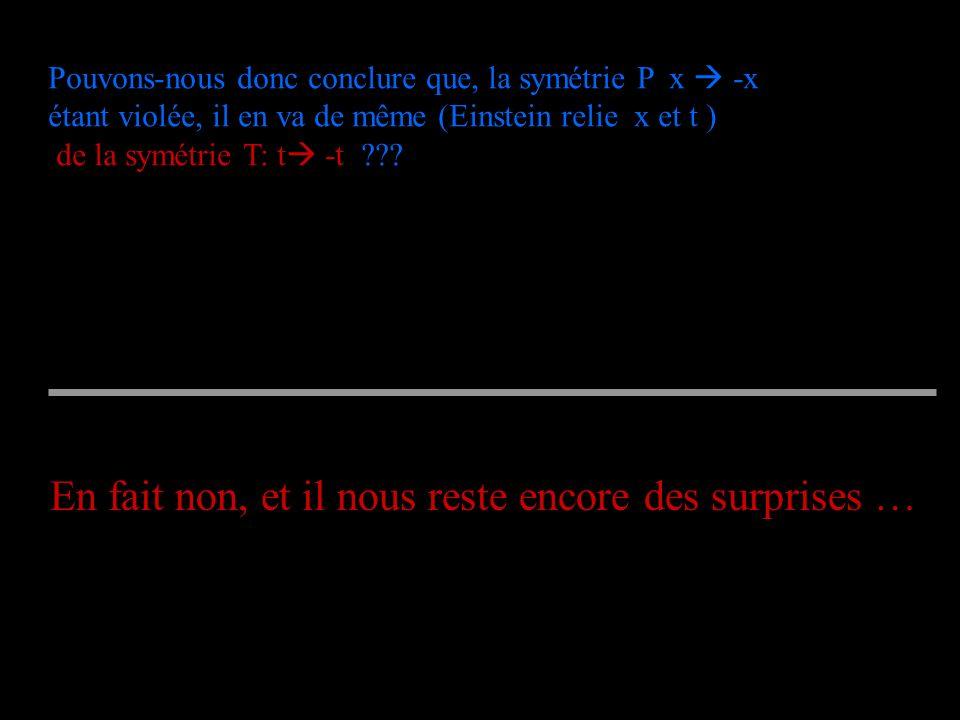 Pouvons-nous donc conclure que, la symétrie P x -x étant violée, il en va de même (Einstein relie x et t ) de la symétrie T: t -t ??? En fait non, et