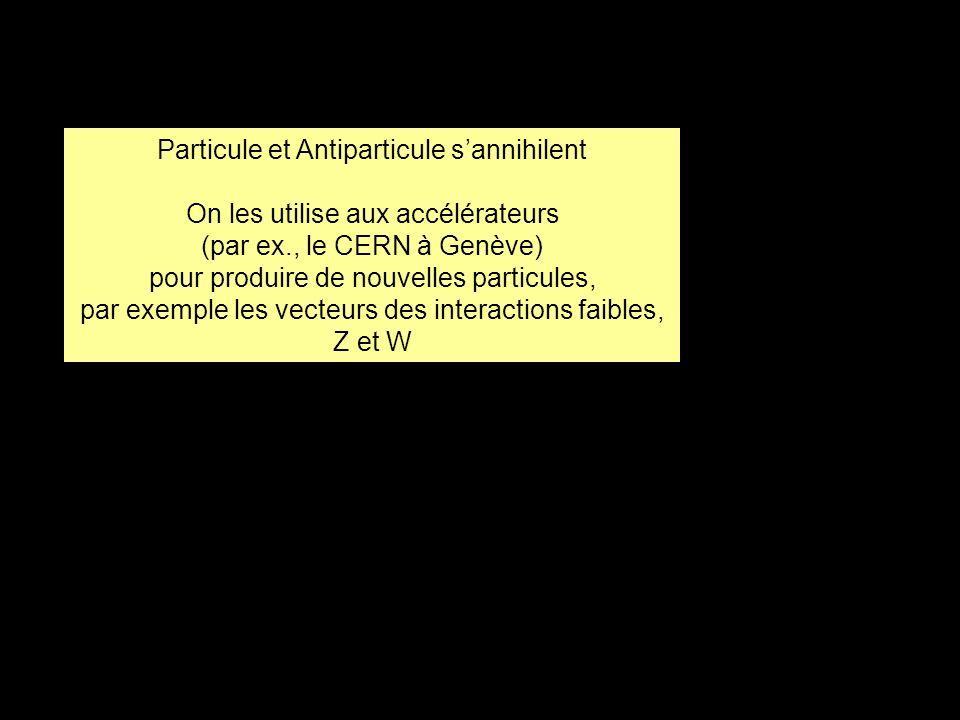 Particule et Antiparticule sannihilent On les utilise aux accélérateurs (par ex., le CERN à Genève) pour produire de nouvelles particules, par exemple