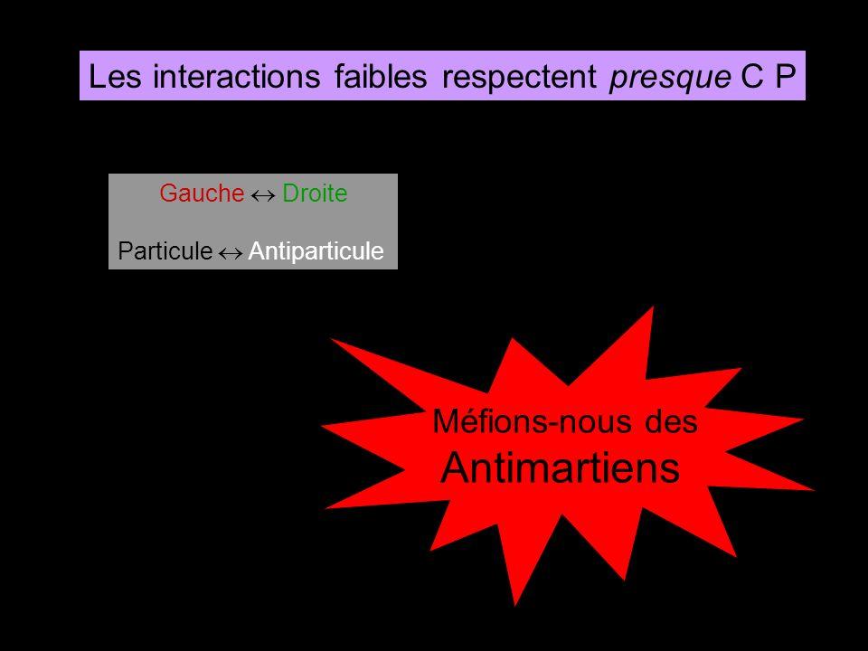Gauche Droite Particule Antiparticule Les interactions faibles respectent presque C P Méfions-nous des Antimartiens