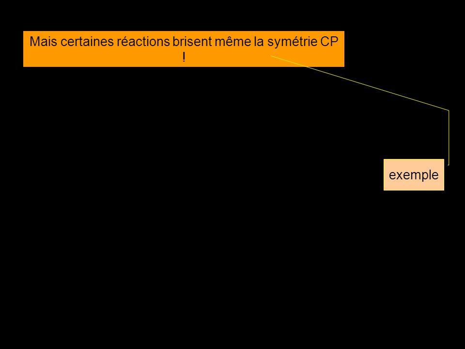 Mais certaines réactions brisent même la symétrie CP ! exemple