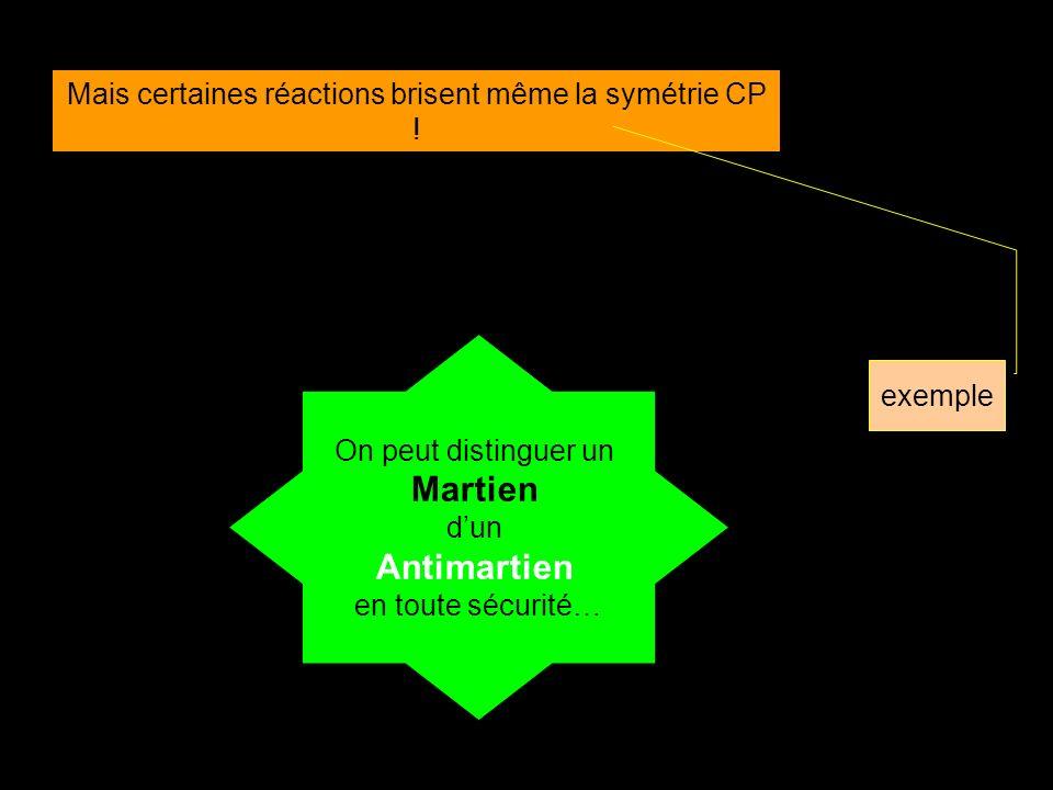 Mais certaines réactions brisent même la symétrie CP ! exemple On peut distinguer un Martien dun Antimartien en toute sécurité…