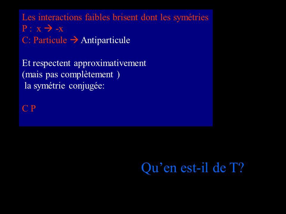 Les interactions faibles brisent dont les symétries P : x -x C: Particule Antiparticule Et respectent approximativement (mais pas complètement ) la sy
