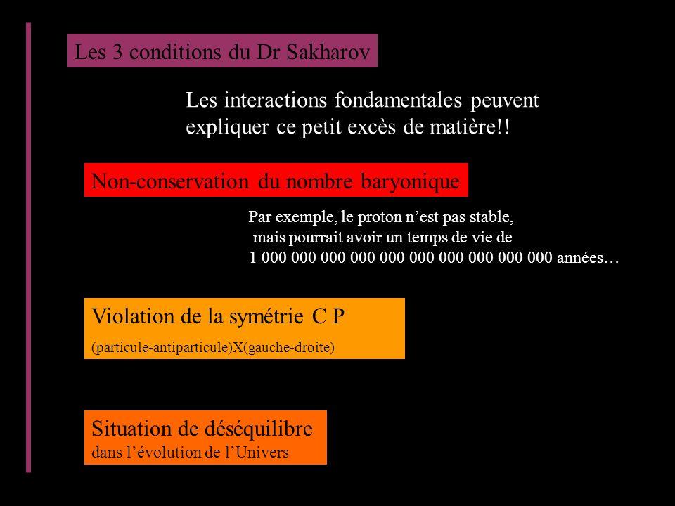Les 3 conditions du Dr Sakharov Non-conservation du nombre baryonique Par exemple, le proton nest pas stable, mais pourrait avoir un temps de vie de 1