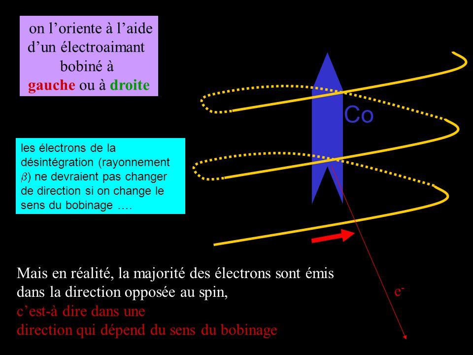 on loriente à laide dun électroaimant bobiné à gauche ou à droite Co les électrons de la désintégration (rayonnement ) ne devraient pas changer de dir