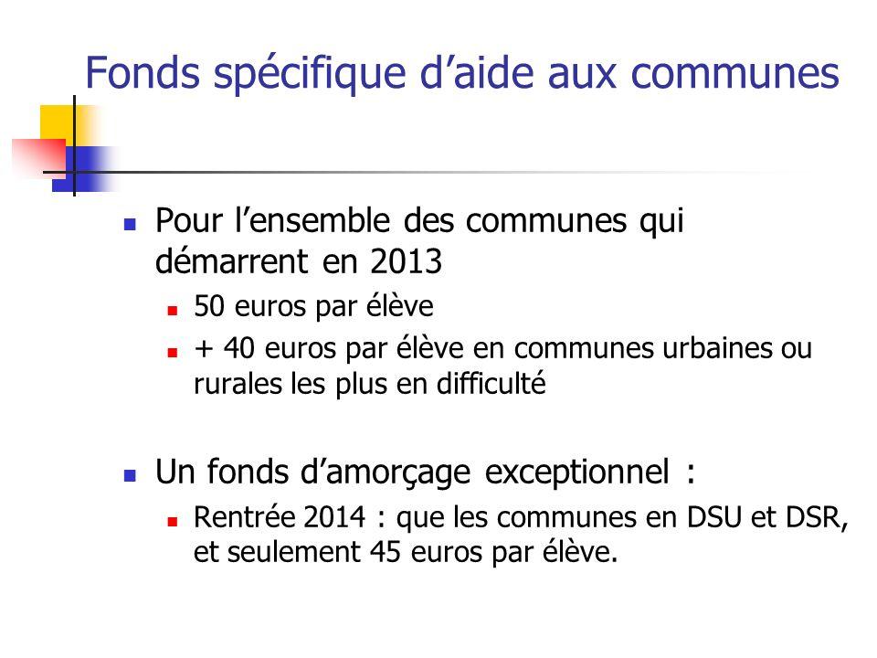 Fonds spécifique daide aux communes Pour lensemble des communes qui démarrent en 2013 50 euros par élève + 40 euros par élève en communes urbaines ou rurales les plus en difficulté Un fonds damorçage exceptionnel : Rentrée 2014 : que les communes en DSU et DSR, et seulement 45 euros par élève.