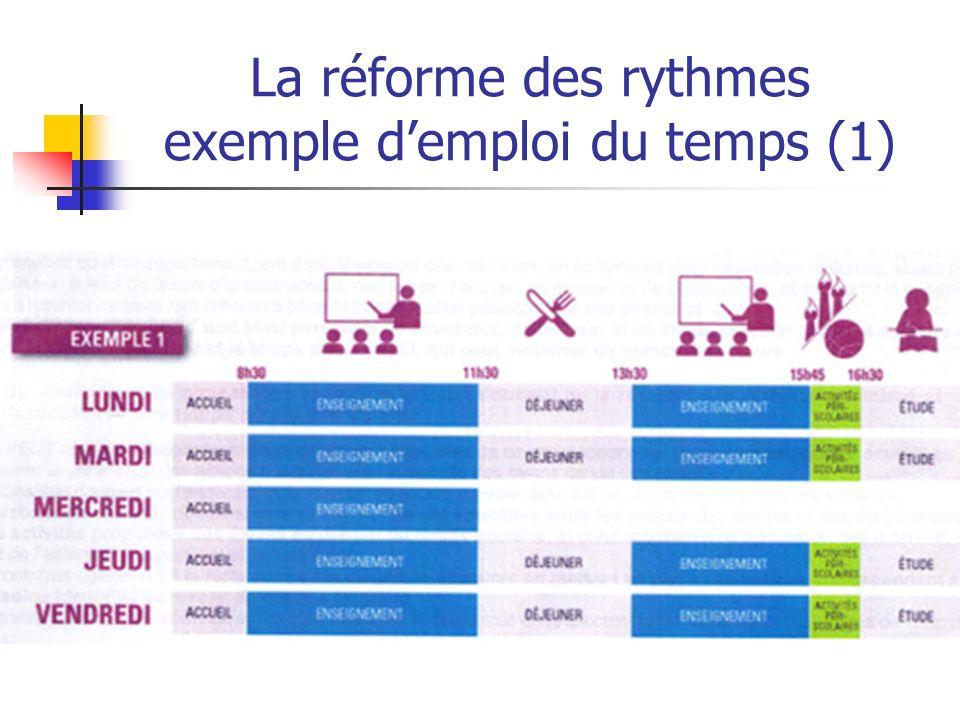 La réforme des rythmes exemple demploi du temps (1)