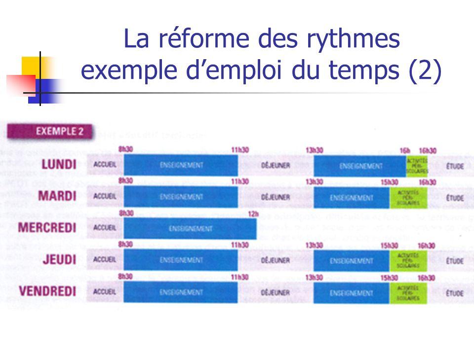La réforme des rythmes exemple demploi du temps (2)