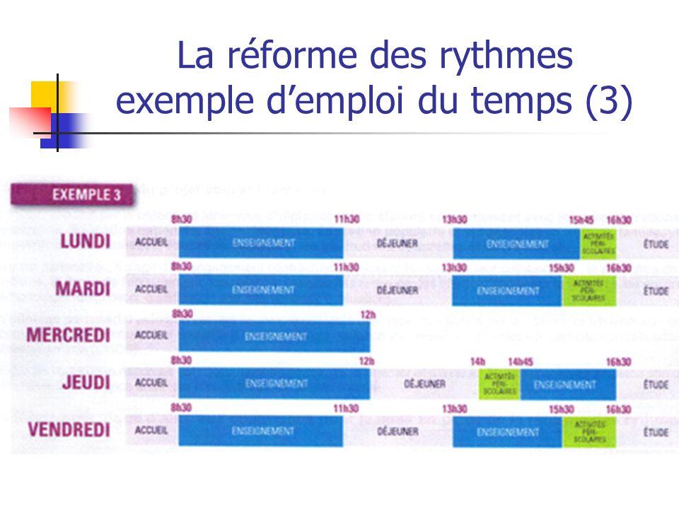 La réforme des rythmes exemple demploi du temps (3)
