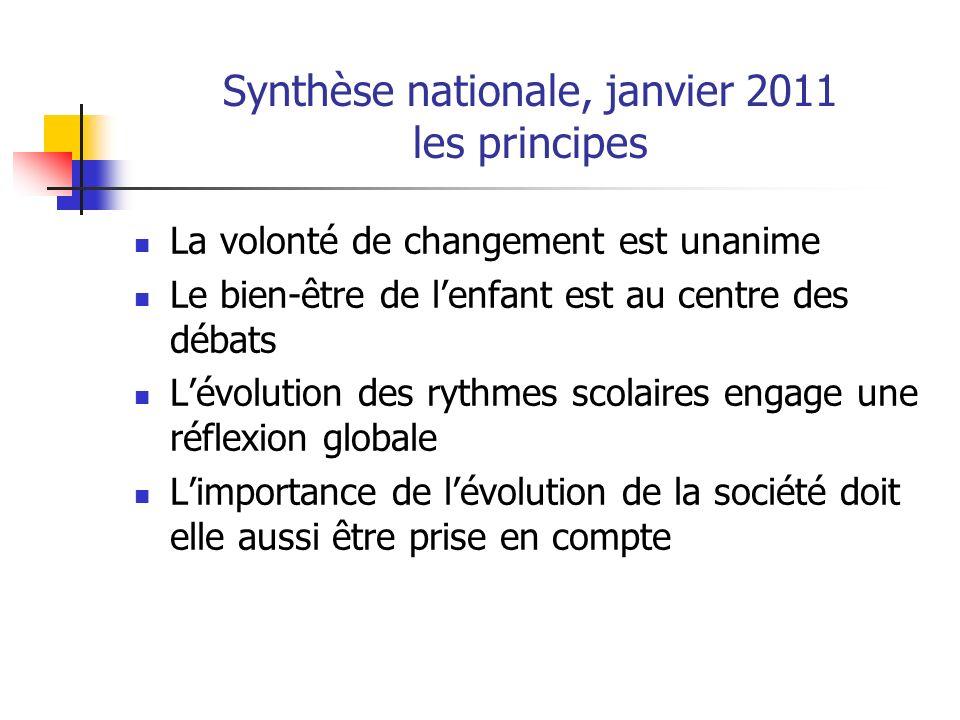 Synthèse nationale, janvier 2011 les principes La volonté de changement est unanime Le bien-être de lenfant est au centre des débats Lévolution des rythmes scolaires engage une réflexion globale Limportance de lévolution de la société doit elle aussi être prise en compte
