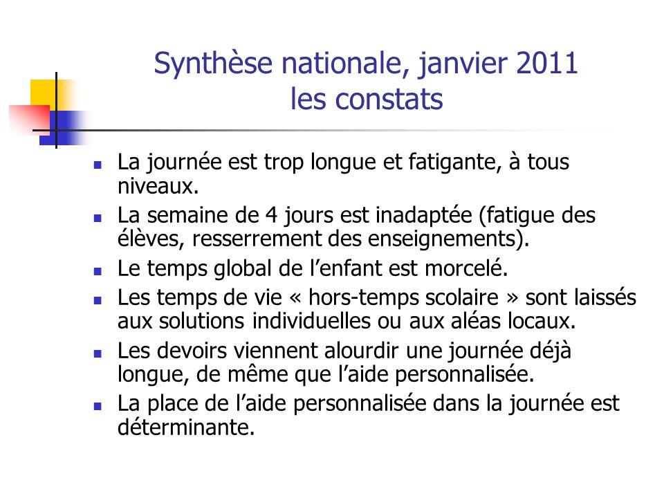 Synthèse nationale, janvier 2011 les constats La journée est trop longue et fatigante, à tous niveaux.