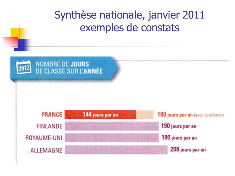Synthèse nationale, janvier 2011 exemples de constats