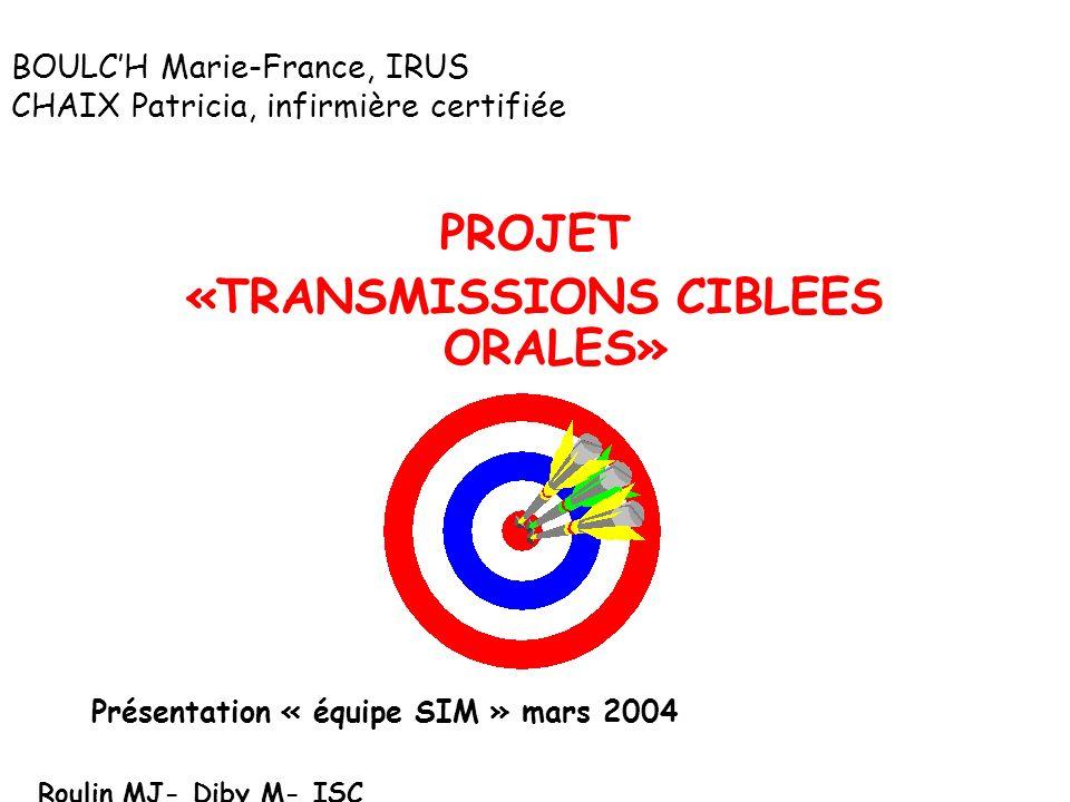 BOULCH Marie-France, IRUS CHAIX Patricia, infirmière certifiée PROJET «TRANSMISSIONS CIBLEES ORALES» Présentation « équipe SIM » mars 2004 Roulin MJ-