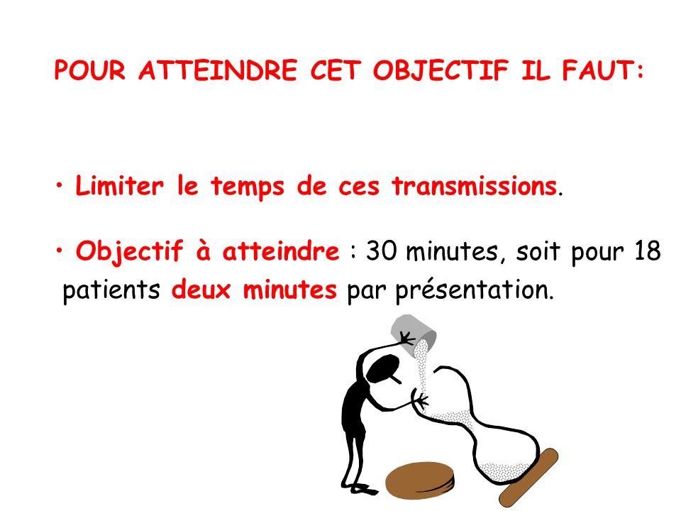 POUR ATTEINDRE CET OBJECTIF IL FAUT: Limiter le temps de ces transmissions. Objectif à atteindre : 30 minutes, soit pour 18 patients deux minutes par